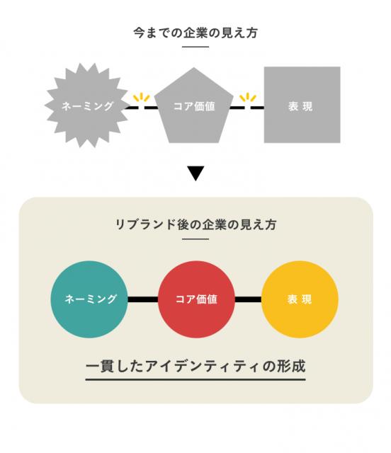 事例_教育サービス_概略図