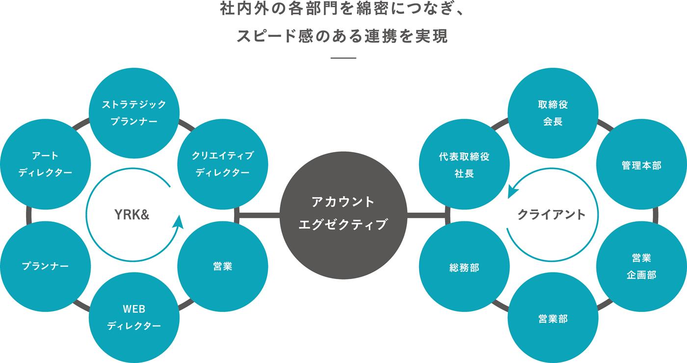 福祉用具メーカー_PC
