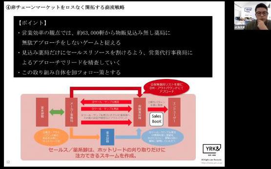 メーカー業における「調剤薬局チャネル」の必要性とその可能性について セミナーイメージ3
