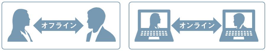 オンラインとオフラインのコミュニケーションの違いとは