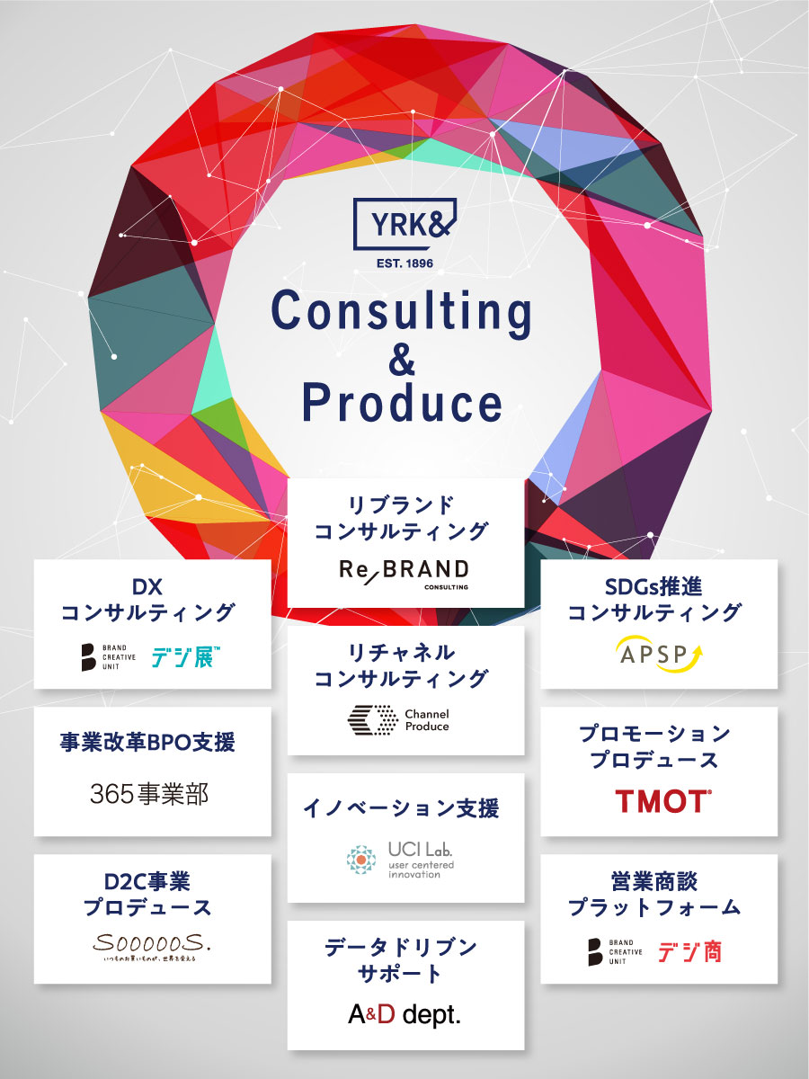 Consulting&Produce
