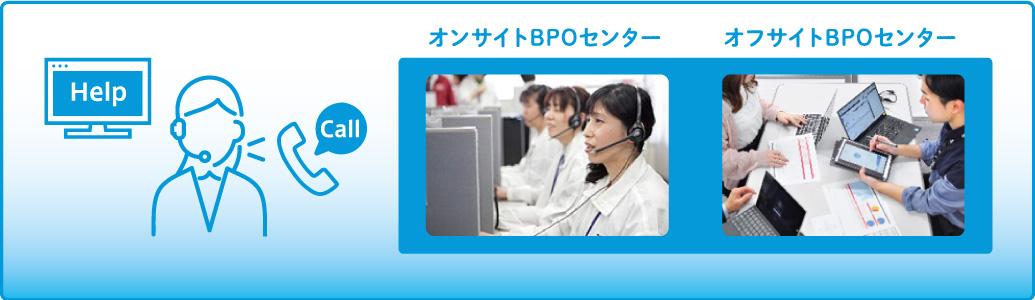 ヘルプデスクサポートで、入力サポートから問い合わせまで対応