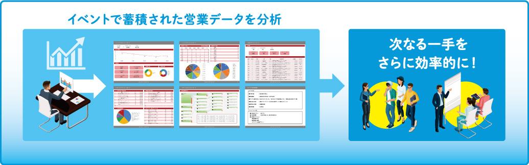 行動データ分析により、効率的な入試広報活動が可能に