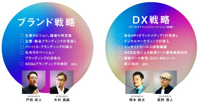ブランド戦略とDX戦略
