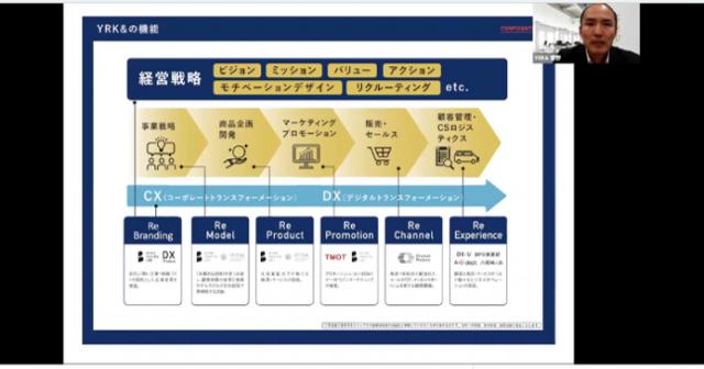 新規事業導入の新手法!クラウドファンディング活用のすすめ。 セミナーイメージ1