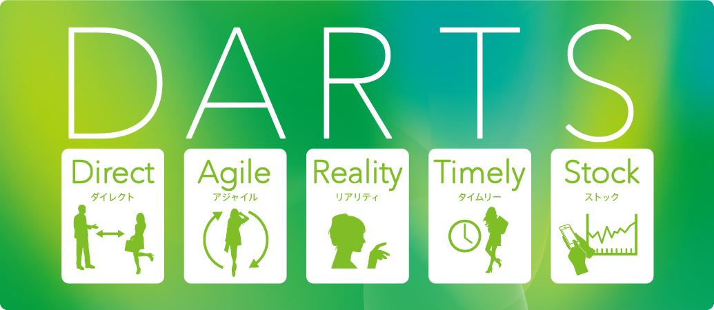 YRK&独自のコミュニケーション戦略「DARTS戦略」