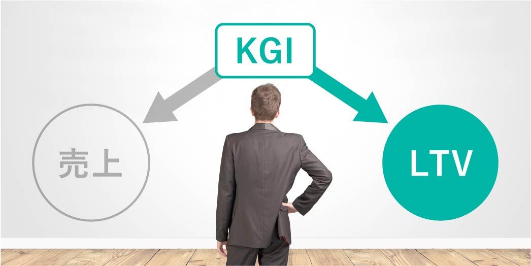 つながりモデルへの変革にはKGIを「売上」から「LTV」に変える必要性
