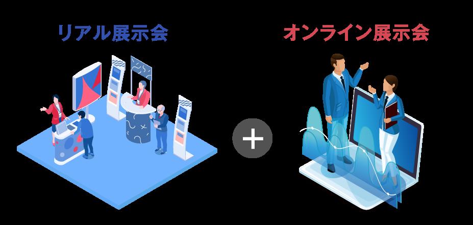 リアル展示会+オンライン展示会